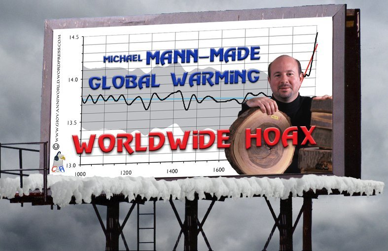 Hide The Decline: How Climate Change Data WasFaked